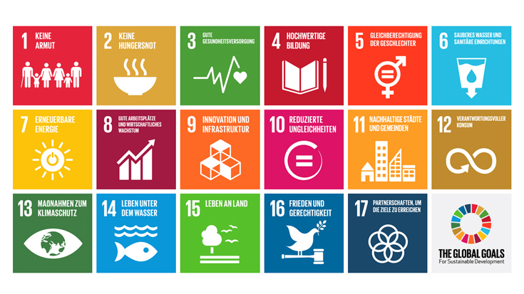 17 goals: With its sustainability strategy, the German government wants to take on global responsibility. On transport issues, it is fainthearted and dishonest.
