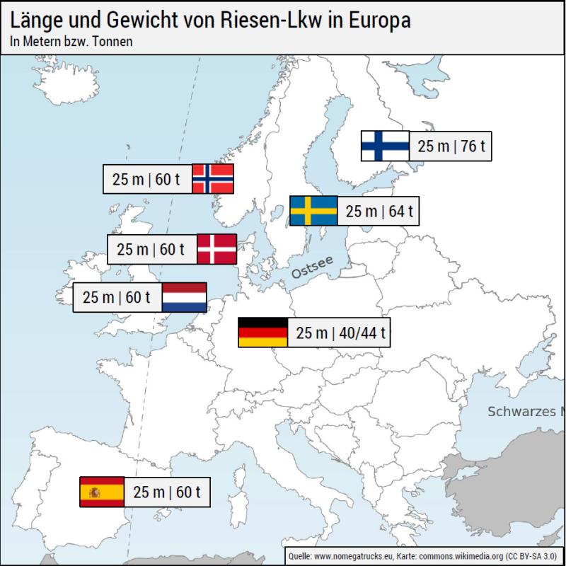 Gigaliner: Die Karte zeigt Länge und Gewicht von Riesen-LKW in ausgewählten Staaten der EU