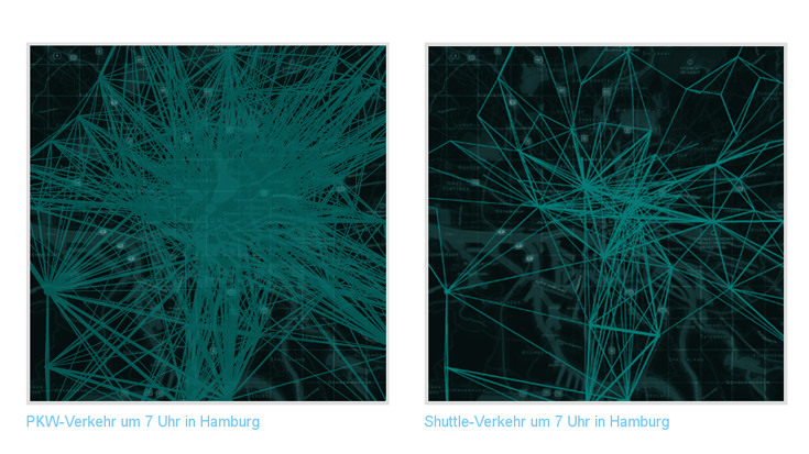 Das Verkehrsaufkommen in Hamburg im Vergleich: Bei der Fahrt mit Shuttles gibt es wesentlich weniger Verkehr (Grafik: flinc)