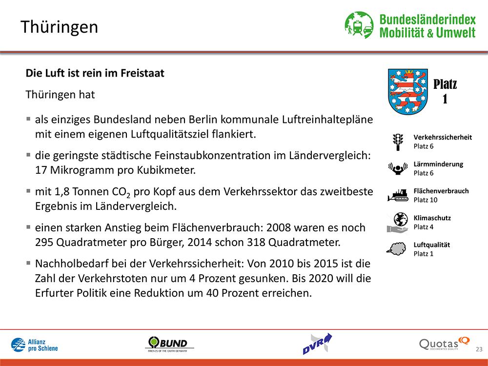 Bundesländer-Index Mobilität und Umwelt 2016/17 Platz 1