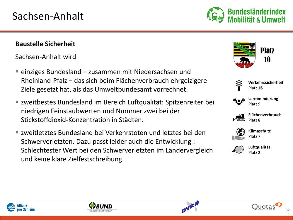 Bundesländer-Index Mobilität und Umwelt 2016/17 Platz 10