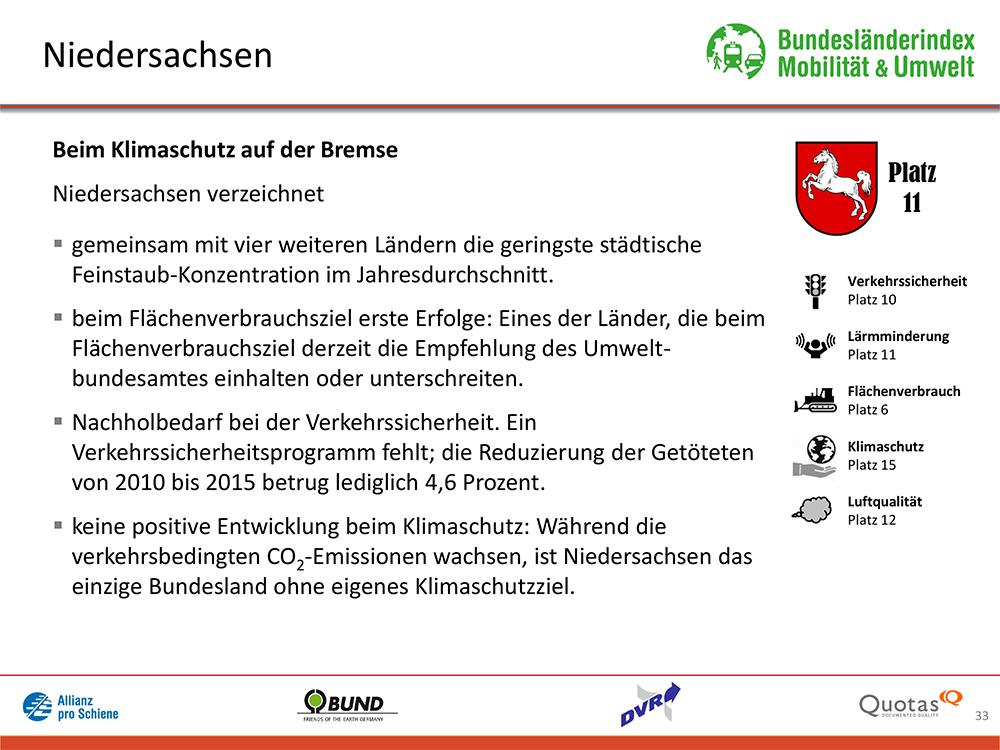 Bundesländer-Index Mobilität und Umwelt 2016/17 Platz 11