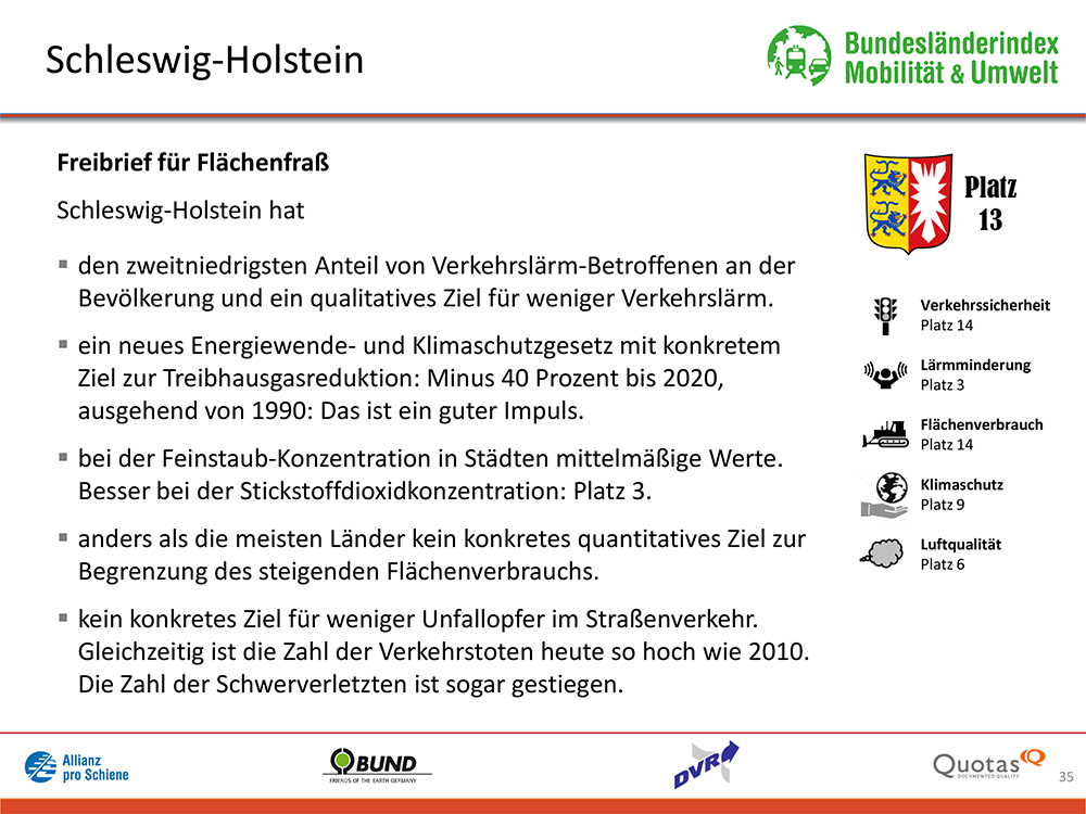 Bundesländer-Index Mobilität und Umwelt 2016/17 Platz 13