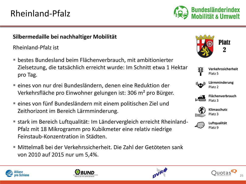 Bundesländer-Index Mobilität und Umwelt 2016/17 Platz 3