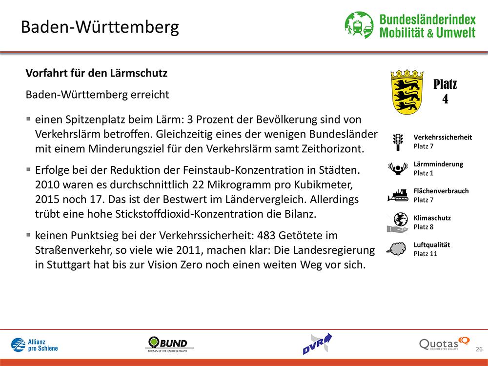 Bundesländer-Index Mobilität und Umwelt 2016/17 Platz 4