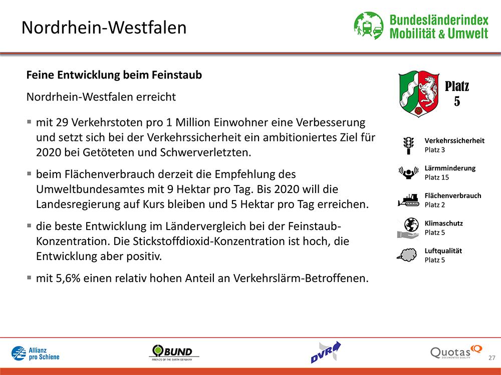 Bundesländer-Index Mobilität und Umwelt 2016/17 Platz 5