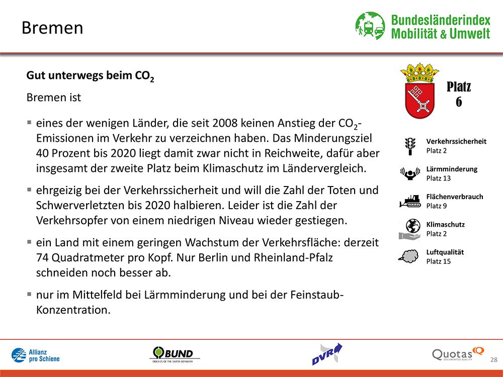 Bundesländer-Index Mobilität und Umwelt 2016/17 Platz 6
