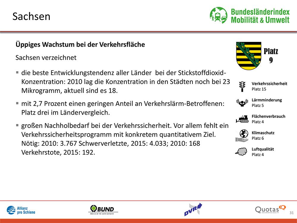 Bundesländer-Index Mobilität und Umwelt 2016/17 Platz 9