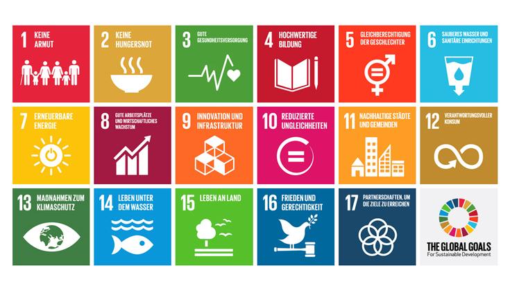 17 Ziele: Mit der deutschen Nachhaltigkeitsstrategie will die Bundesregierung globale Verantwortung übernehmen. Beim Thema Verkehr ist sie mutlos und unehrlich.