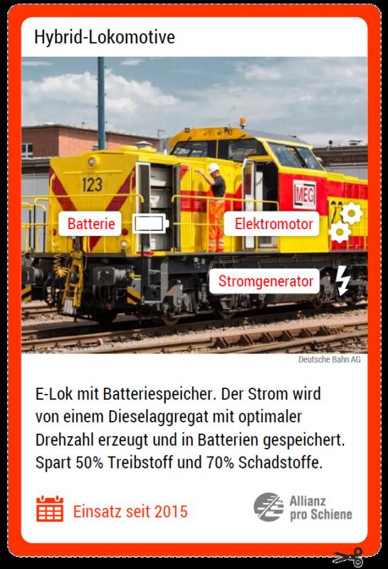 Innovative Antriebe auf der Schiene: Hybrid-Lokomotive