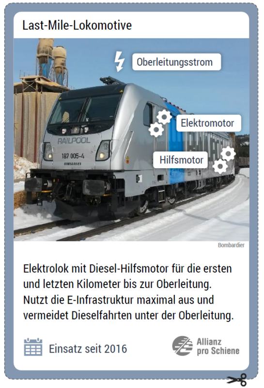 Innovative Antriebe auf der Schiene: Last-Mile-Lokomotive