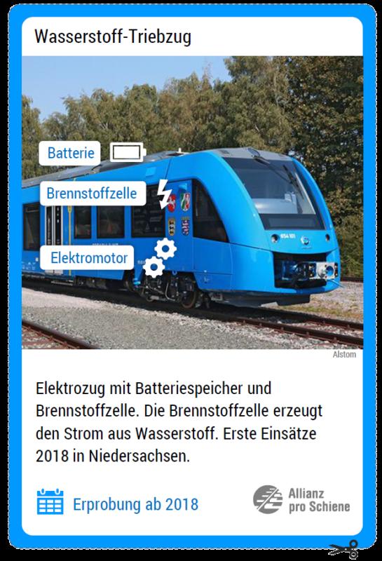 Innovative Antriebe auf der Schiene: Wasserstoff-Triebzug