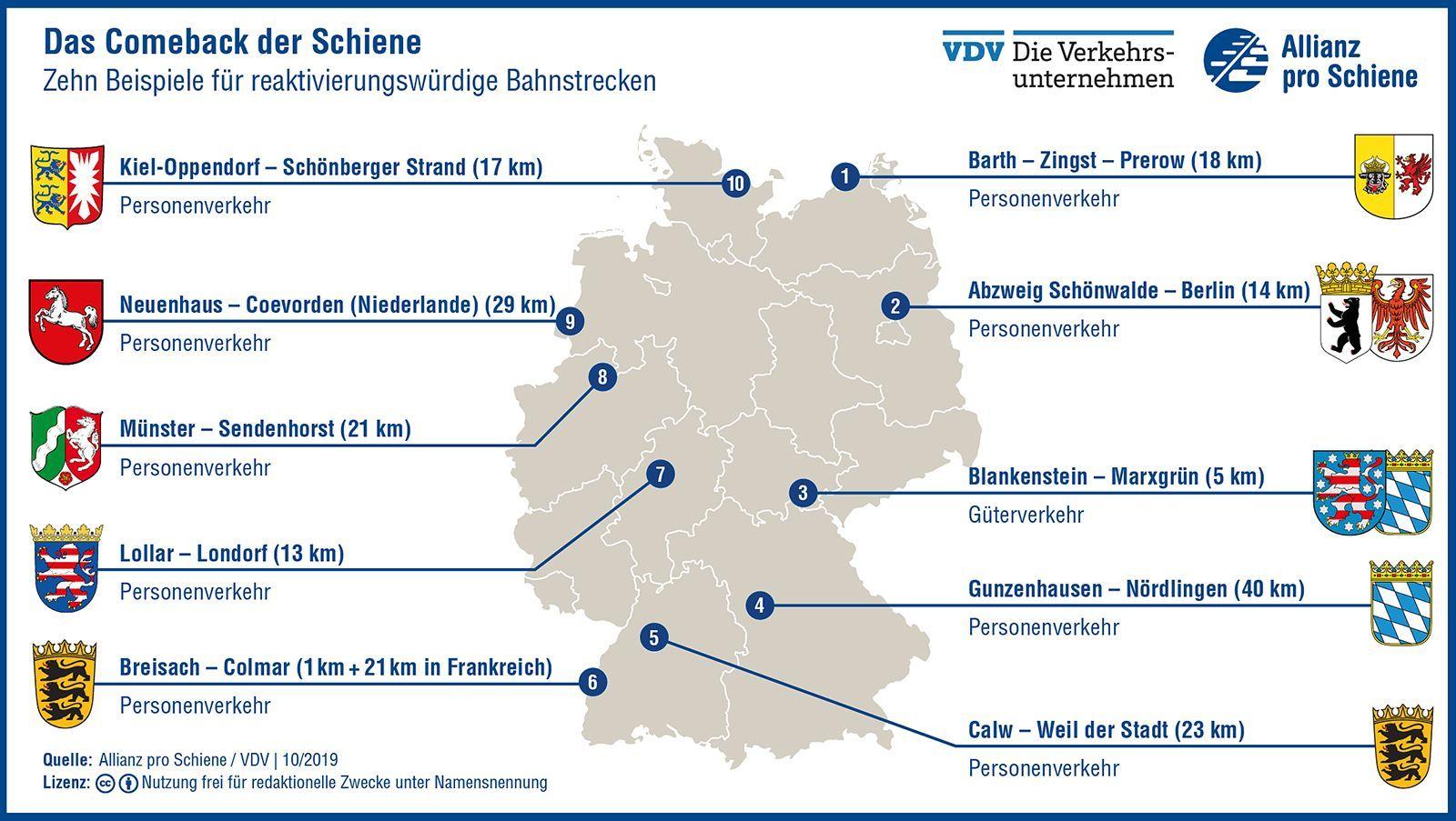 10 Vorschläge für die Reaktivierung von Bahnstrecken in Deutschland